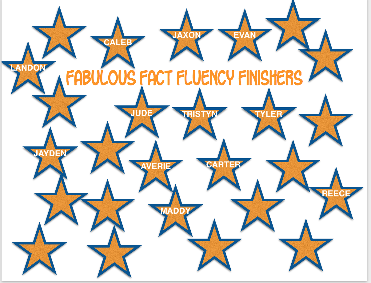 Fabuous Fact Fluency Finishers